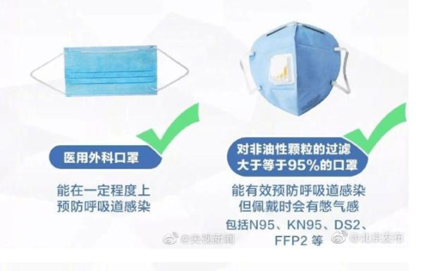 面对武汉肺炎,N95和医用口罩为何防护效果相同?