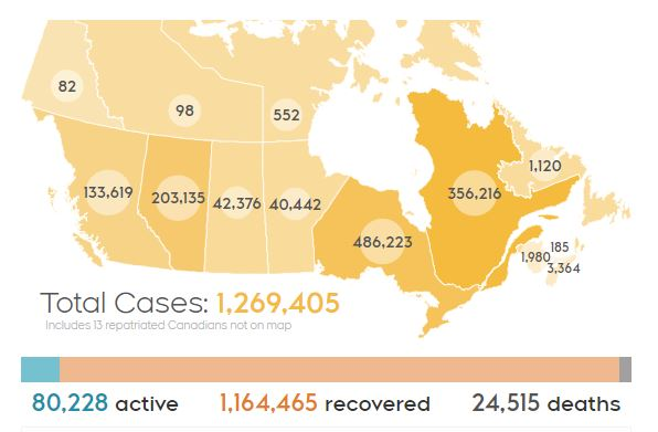 安省新增病例被低估,魁省疫苗接种率超40%