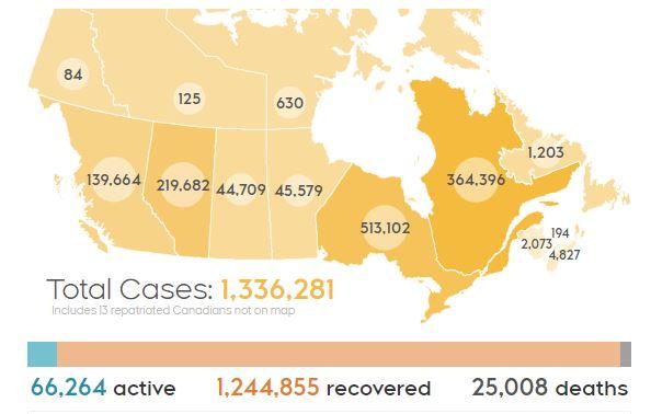 加拿大累计确诊超133万,安省单日新增2个月来最低