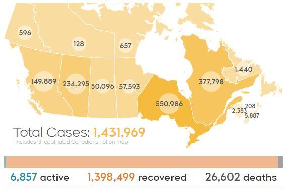 加拿大累计确诊143万,安省7日平均值上升