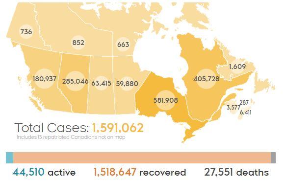 加拿大累计确诊159万,安省115家教育机构爆发疫情