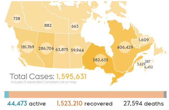 加拿大累计确诊159万,安省超1千万人完整接种